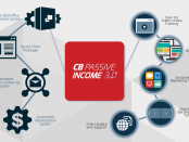 CBPI3eCoverother_version