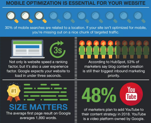 Local SEO Facts from NYC Serp's Infographic - Digital Marketing Central